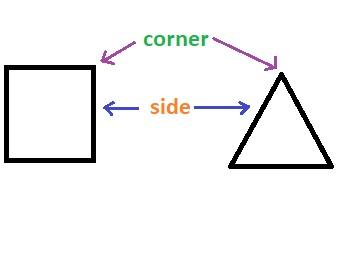 flat geometric shape labeled